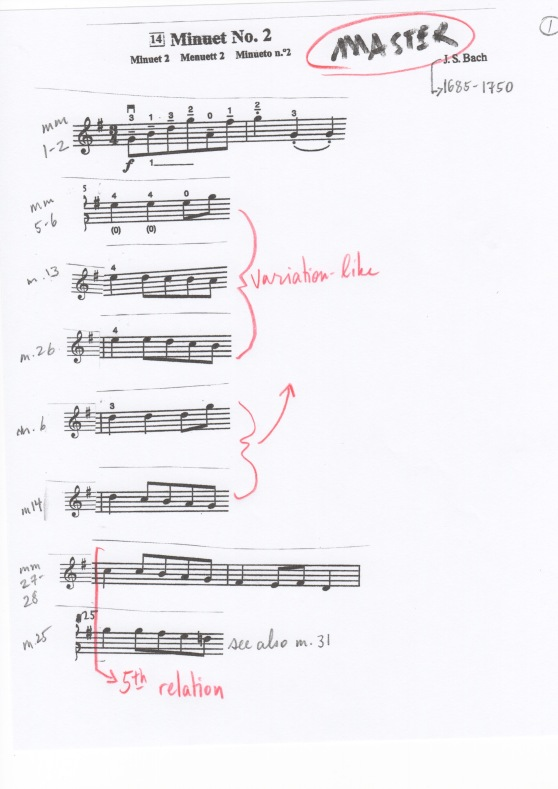 Bach Min. No2 Prac Part p1
